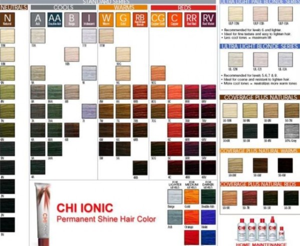 CHI Ionic Shine Shades Wallchart